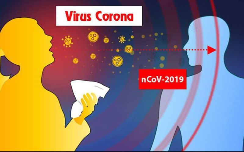 virus-corona-chung-moi-co-the-lay-qua-tay-nam-cua-khong-1