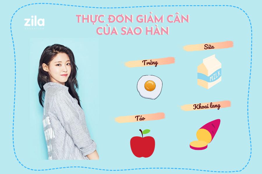 thuc-don-giam-can-cua-sao-han-1